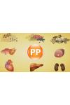Витамин РР: польза и содержание в продуктах. Авитаминоз и пеллагра